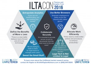 iltacon2016_unfilteredinfographic